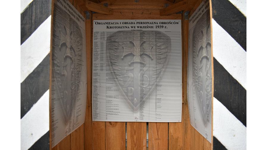 Listy zawierające organizację i obsadę personalną obrońców Krotoszyna we wrześniu 1939 r.